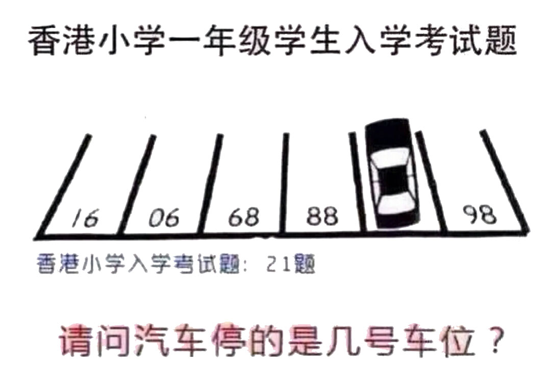 Chinese-Test