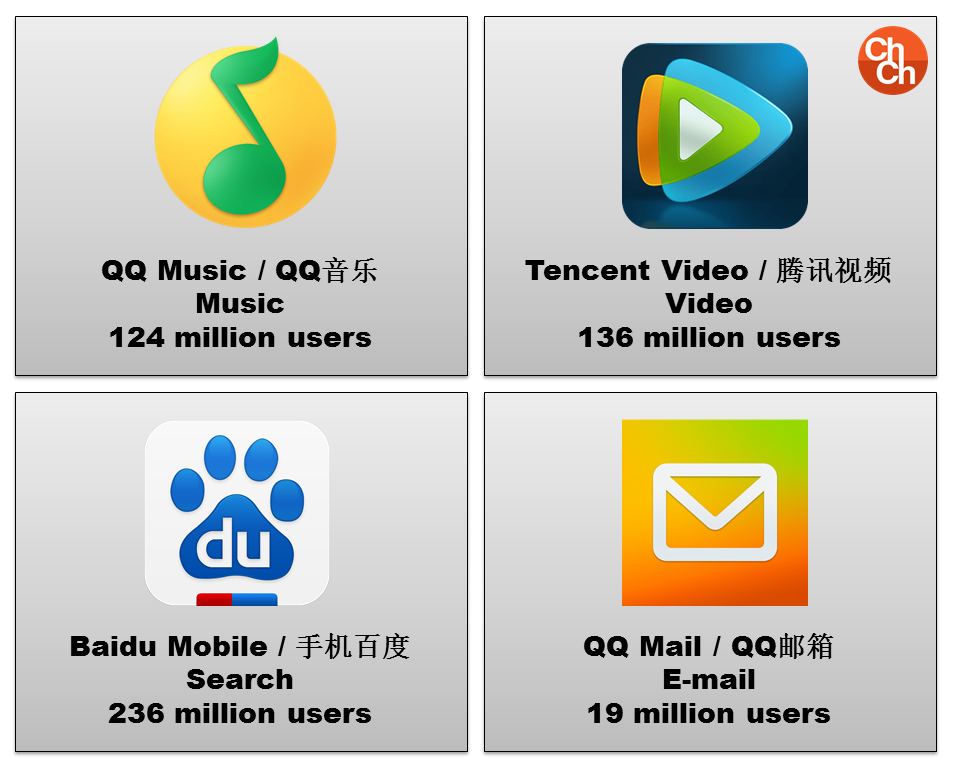 App Leaders China Nov 2015 (1)