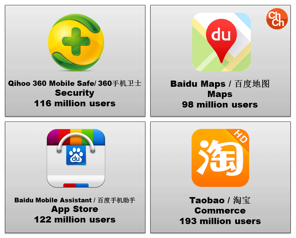 App Leaders China Nov 2015 (2)