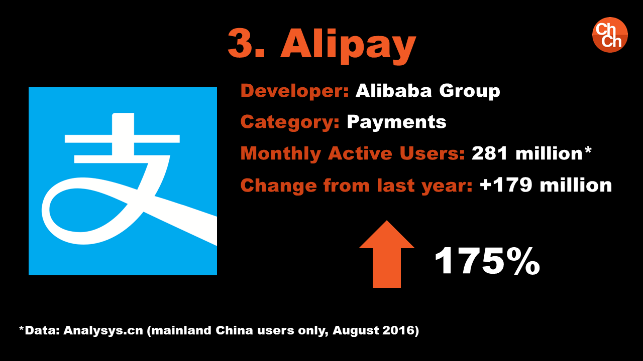 Alipay - China Top Apps