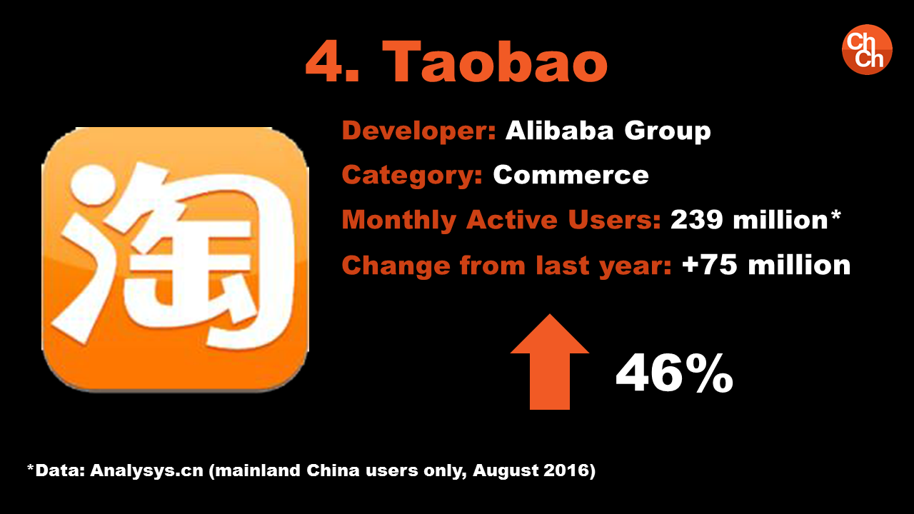 Taobao - China Top Apps