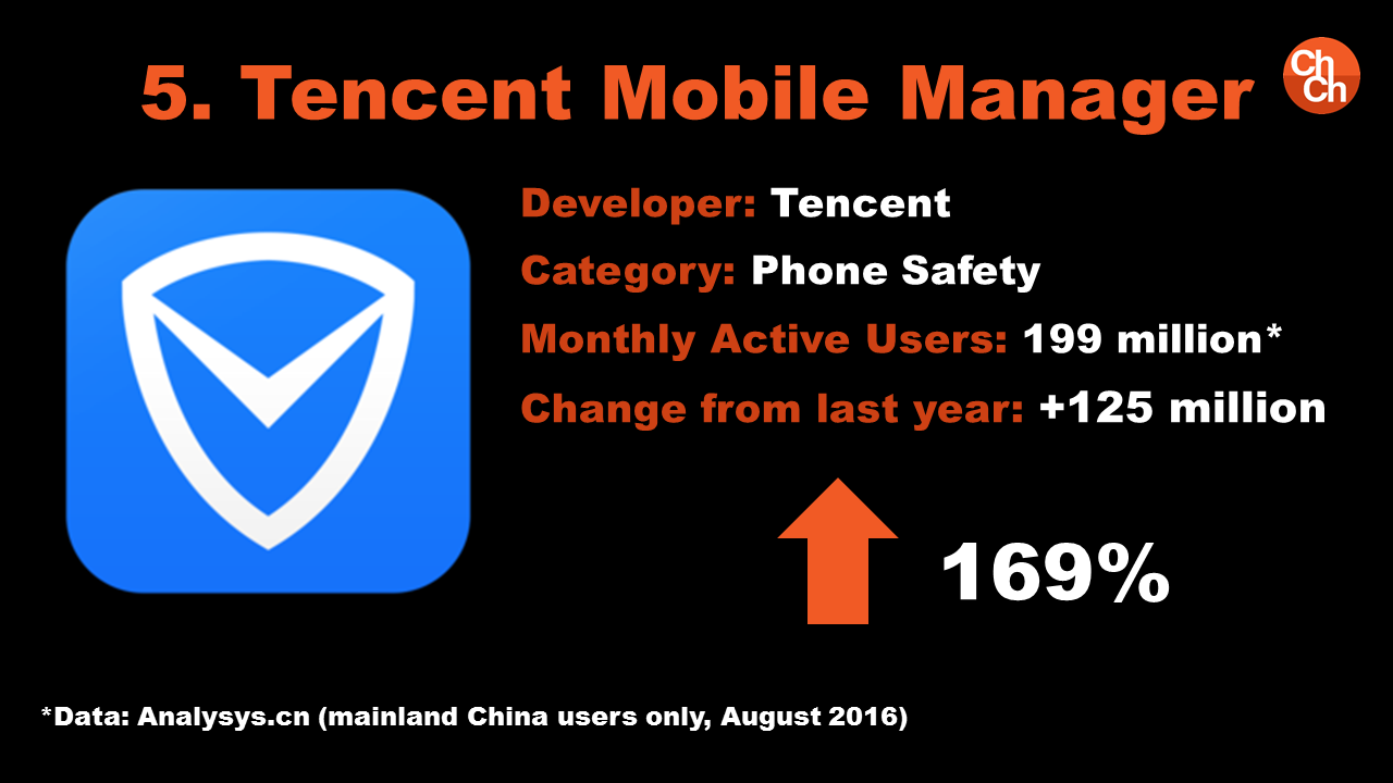 Tencent Mobile Manager - China Top Apps