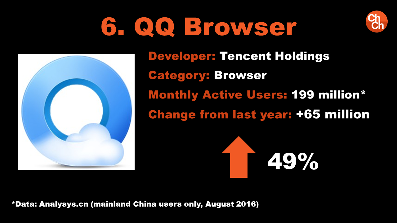 QQ Browser - China Top Apps