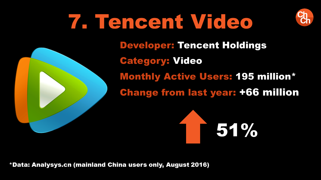 Tencent Video - China Top Apps