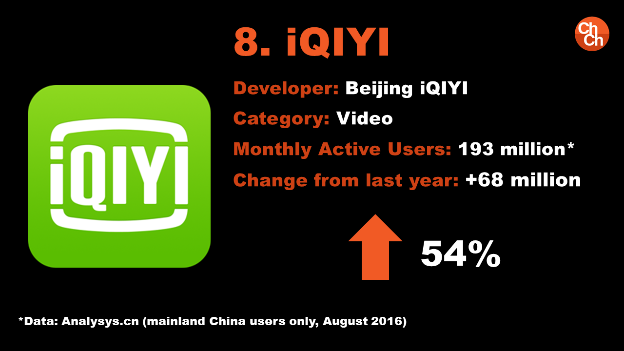 iQIYI - China Top Apps