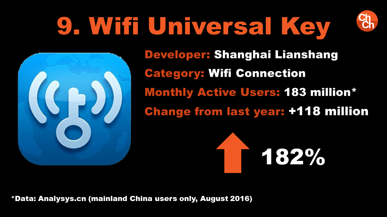 Wifi Universal Key - China Top Apps
