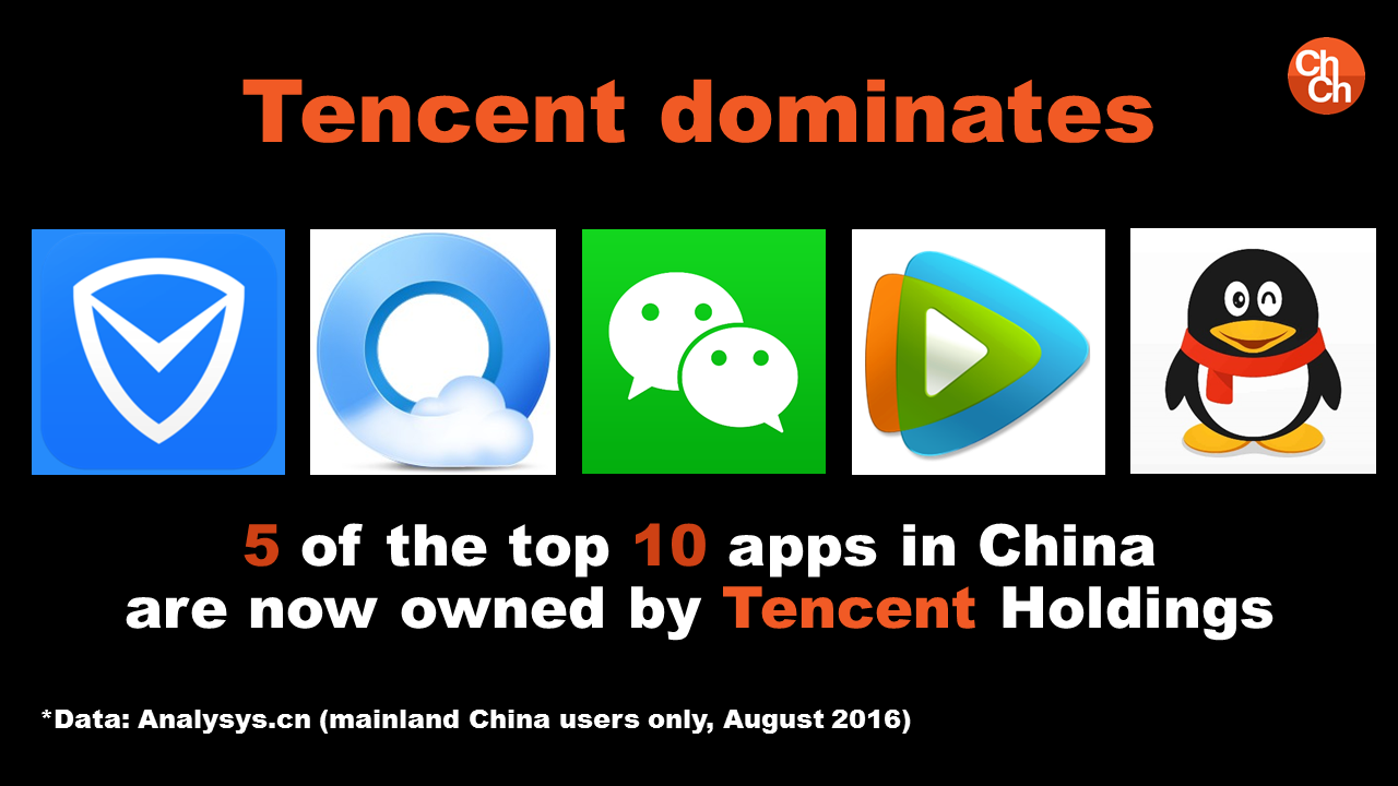 China Top Apps Report 2016: Top 10 Apps In China - China Channel