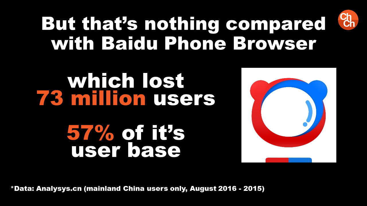 China Top Apps Report