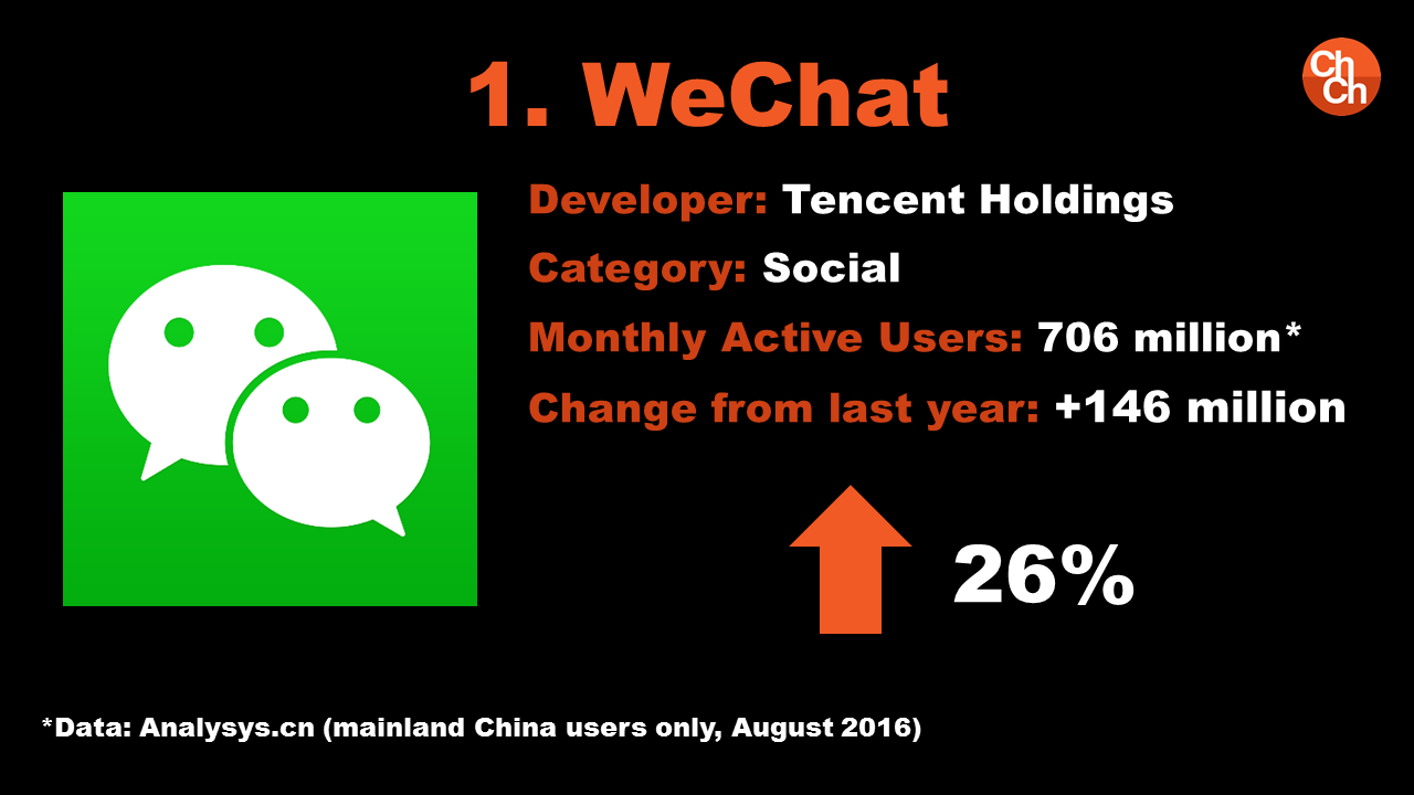WeChat - China Top Apps
