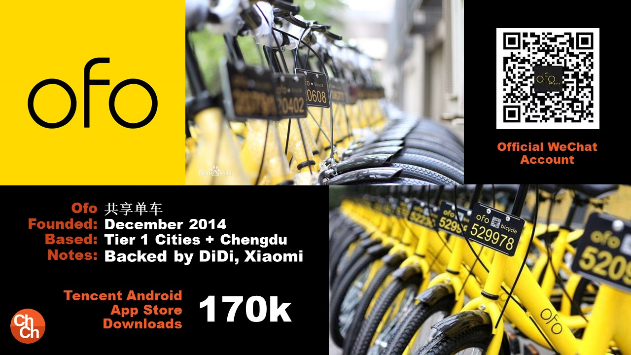 Ofo 共享单车 December 2014 Tier 1 Cities + Chengdu Backed by DiDi, Xiaomi Tencent Android App Store Downloads 170k