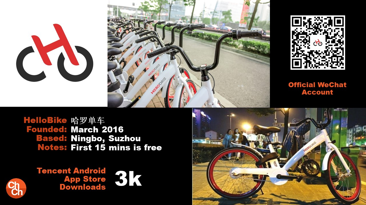 HelloBike 哈罗单车 March 2016 Ningbo, Suzhou First 15 mins is free Tencent Android App Store Downloads 3k