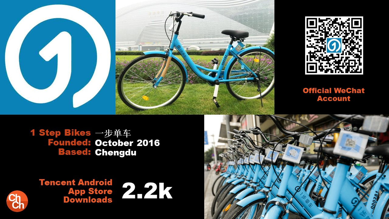 1 Step Bikes 一步单车 October 2016 Chengdu Tencent Android App Store Downloads 2.2k