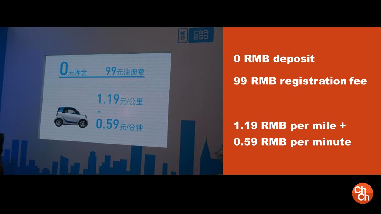 Car2Go Chongqing Pricing 0 RMB deposit 99 RMB registration fee 1.19 RMB per mile + 0.59 RMB per minute