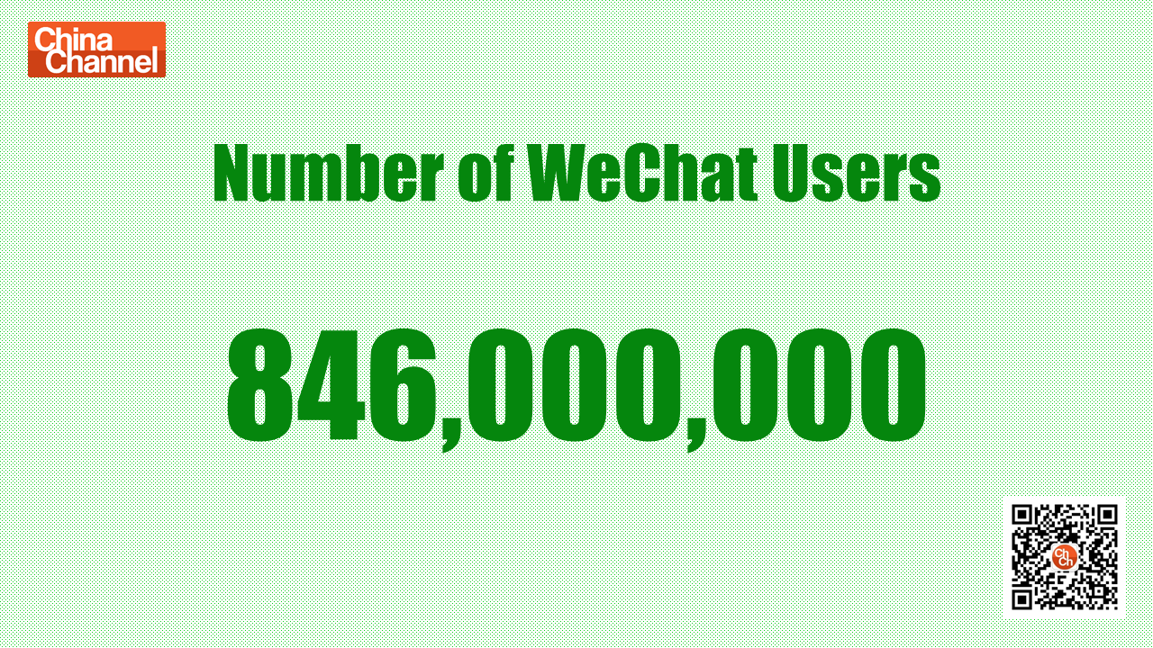 WeChat Users Infographic