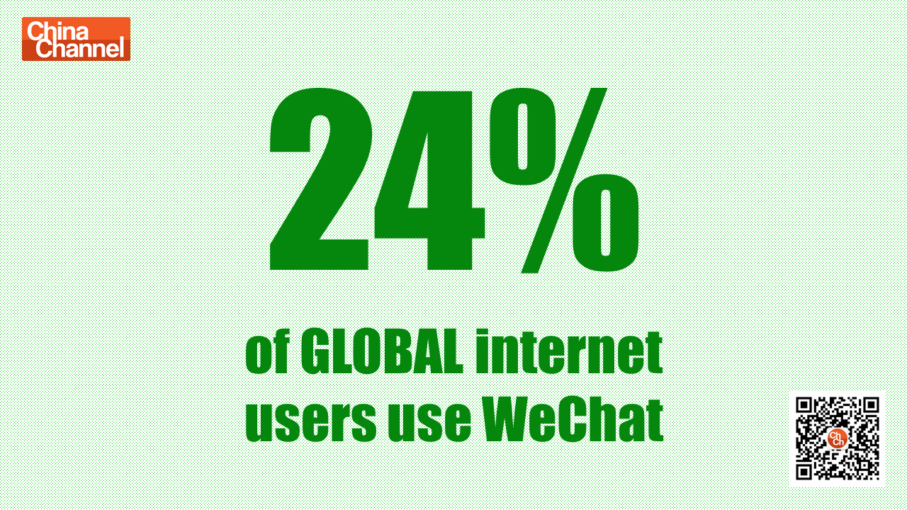 WeChat Global Users Infographic