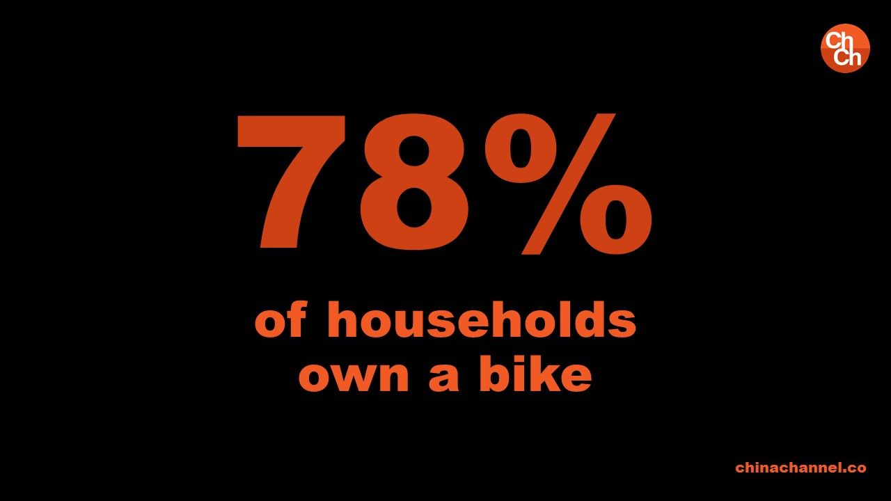 78%of households own a bike