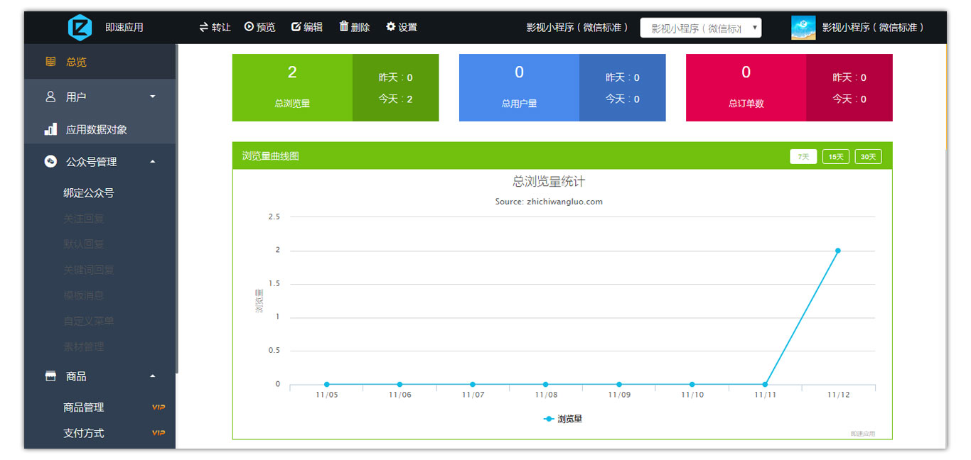 how to use wechat mini program