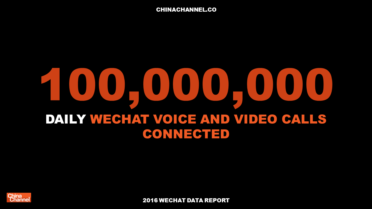 WeChat Data Report 2016