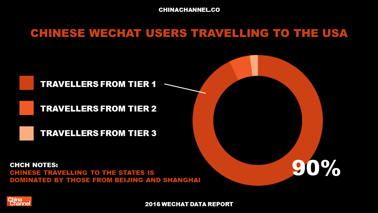 WeChat Data Report Dec 2016, Stats From WeChat - China Channel