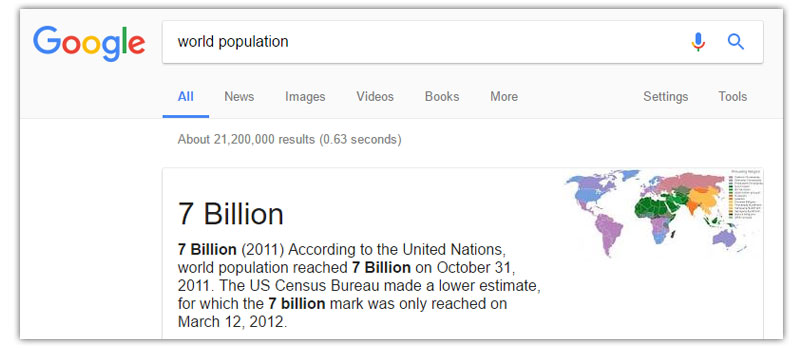 Google Search World Population