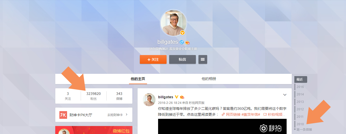 Bill Gate's Weibo Account