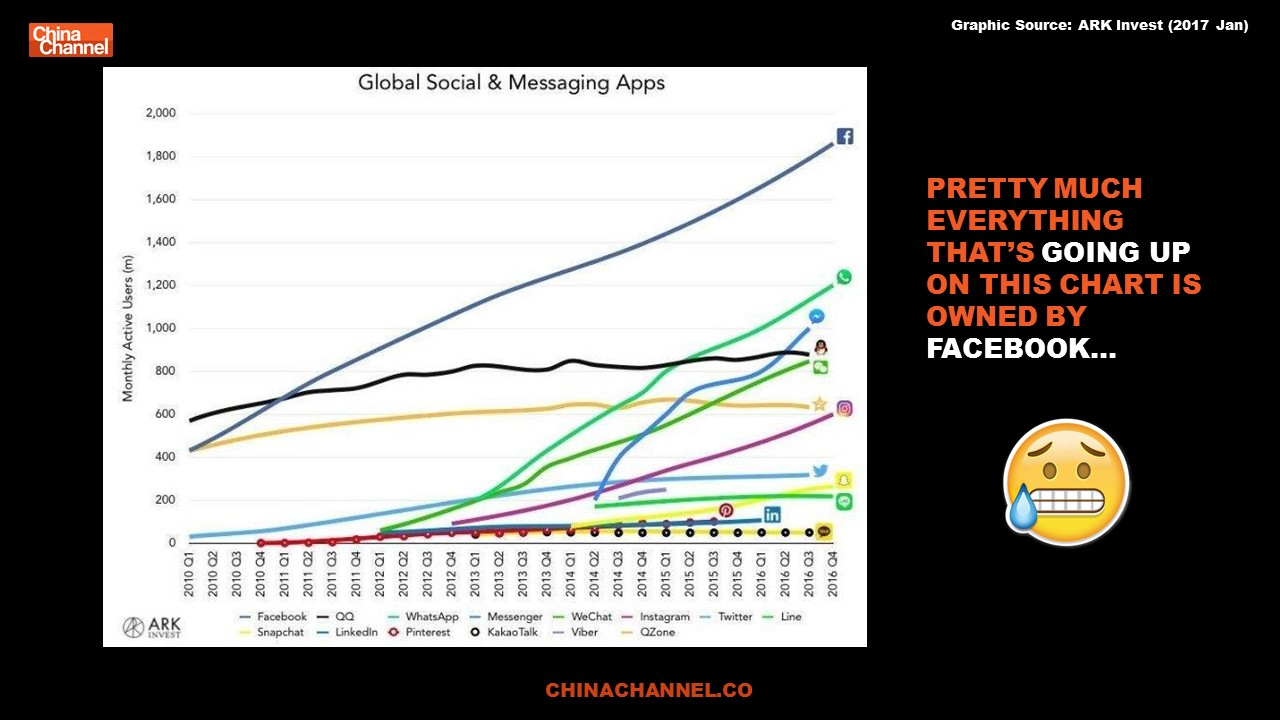 Global Social Messaging & Social Apps