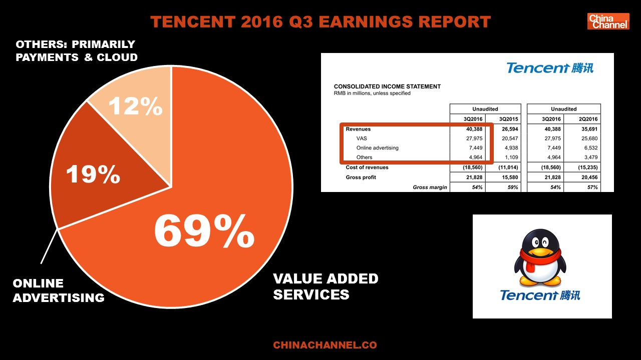 Tencent 2016 Q3 Earnings Report