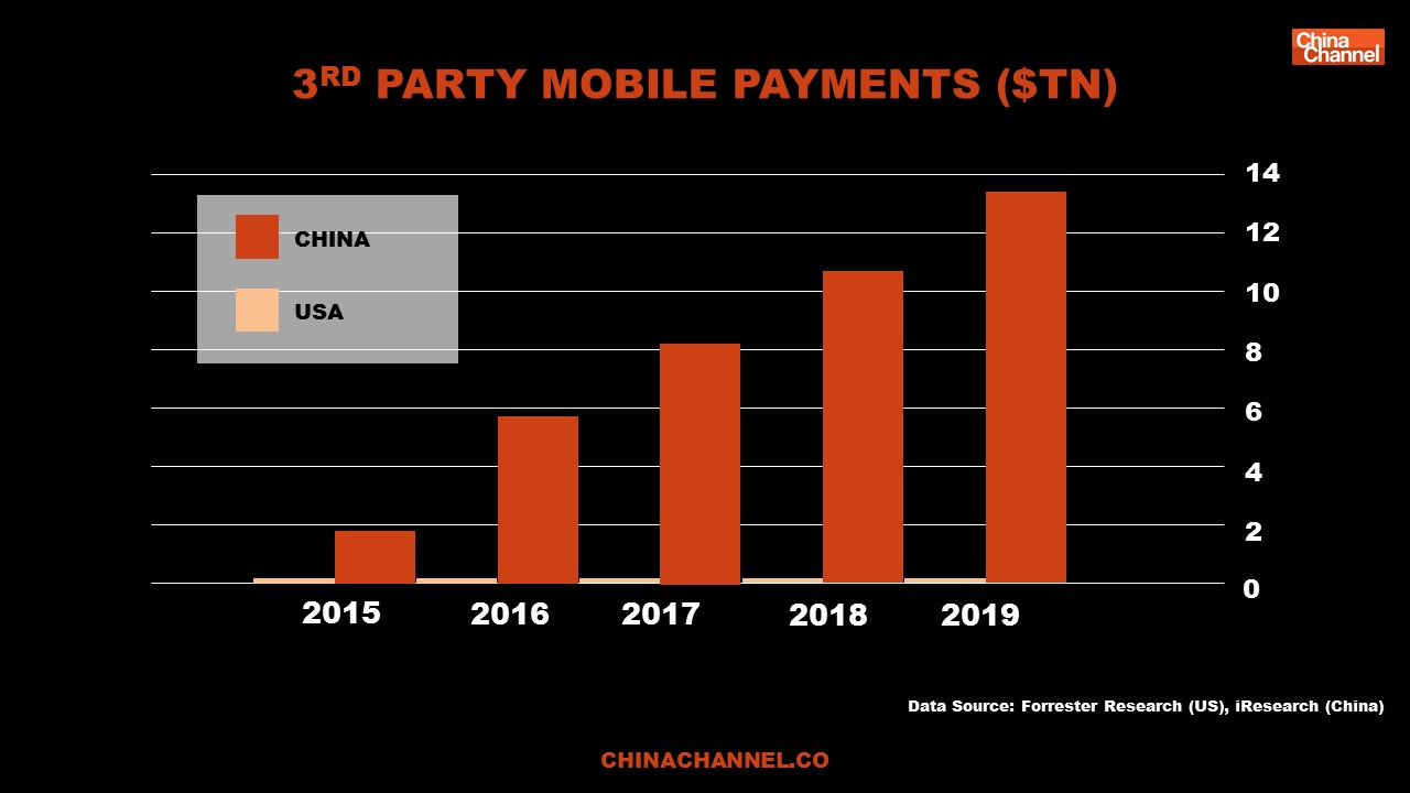 3RD PARTY MOBILE PAYMENTS ($TN)