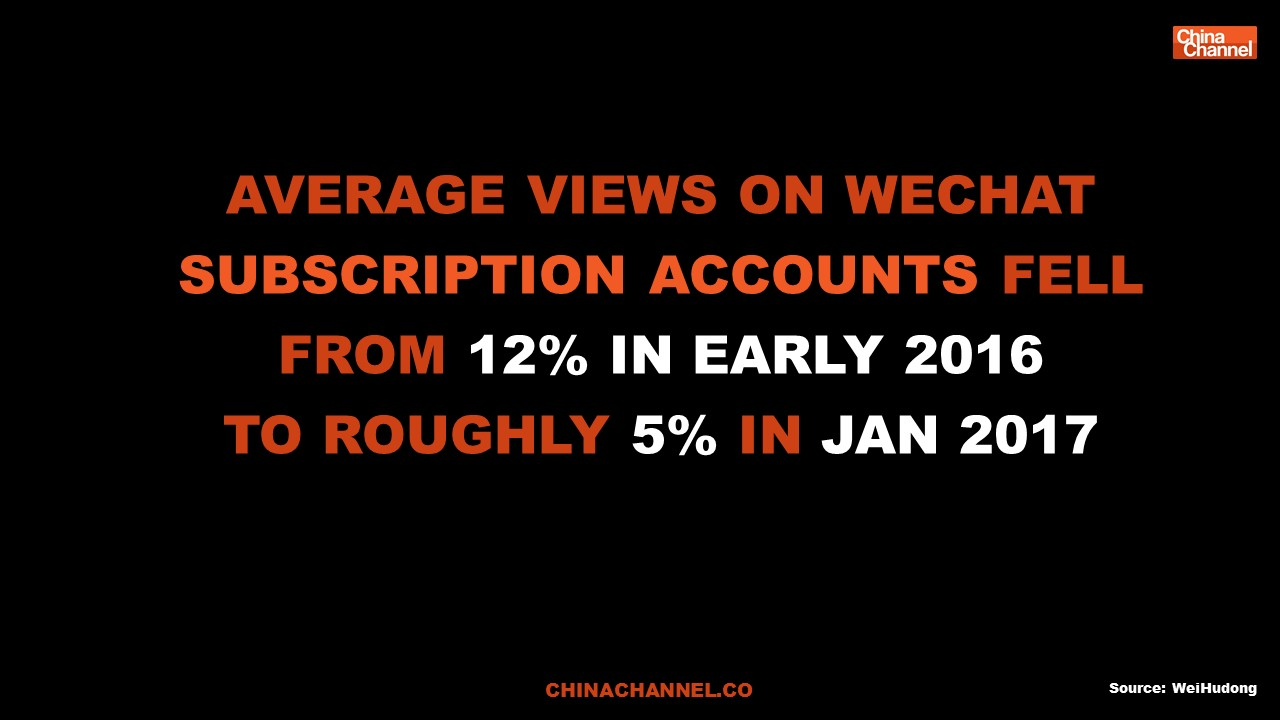 average views on wechat subscription accounts