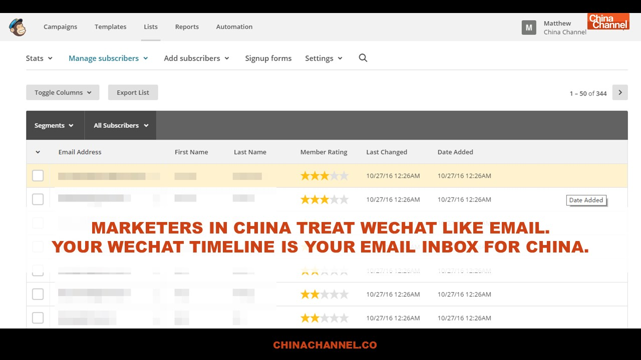 MARKETERS IN CHINA TREAT WECHAT LIKE EMAIL. YOUR WECHAT TIMELINE IS YOUR EMAIL INBOX FOR CHINA.