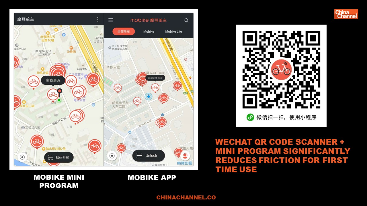 WECHAT QR CODE SCANNER + MINI PROGRAM SIGNIFICANTLY REDUCES FRICTION FOR FIRST TIME USE