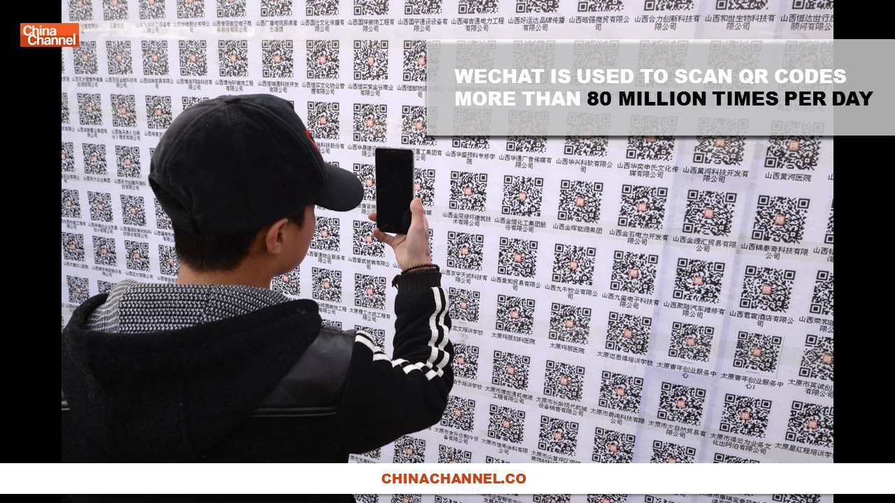 WECHAT IS USED TO SCAN QR CODES MORE THAN 80 MILLION TIMES PER DAY
