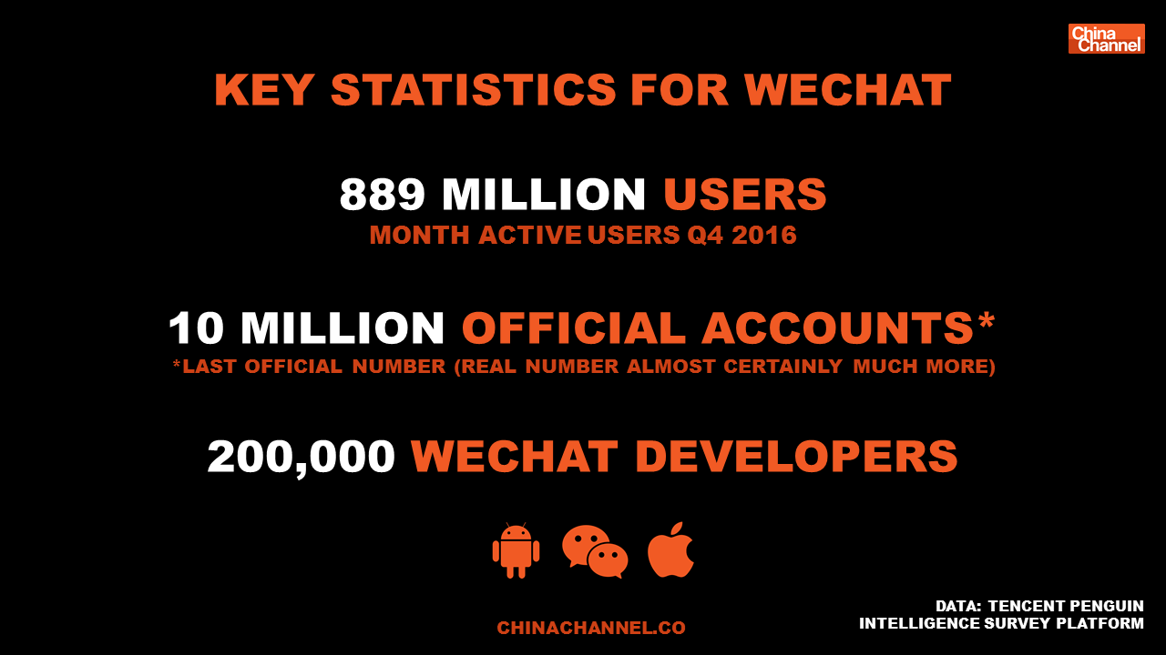2017 WeChat User Report