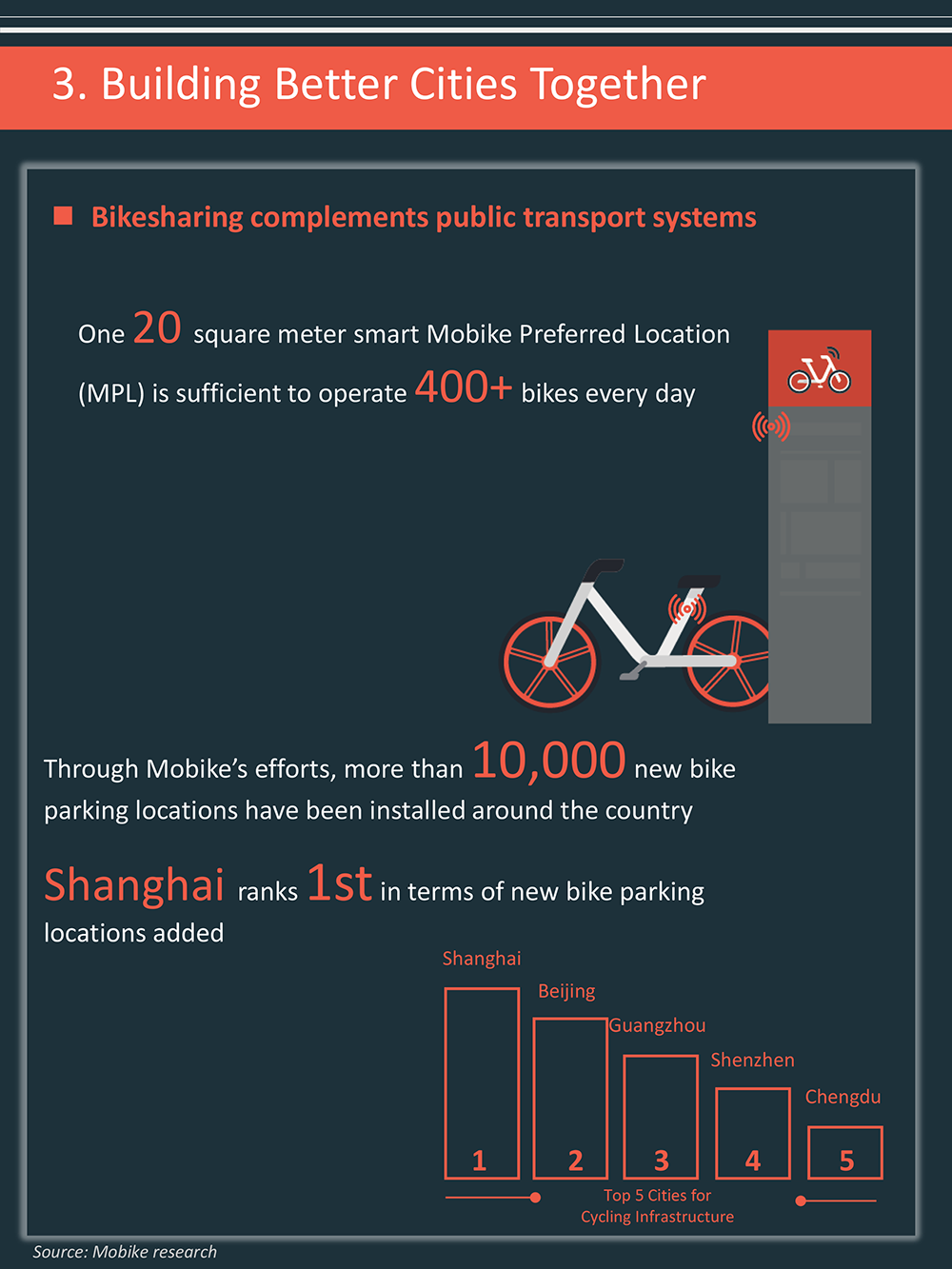 Mobike-White-Paper-21