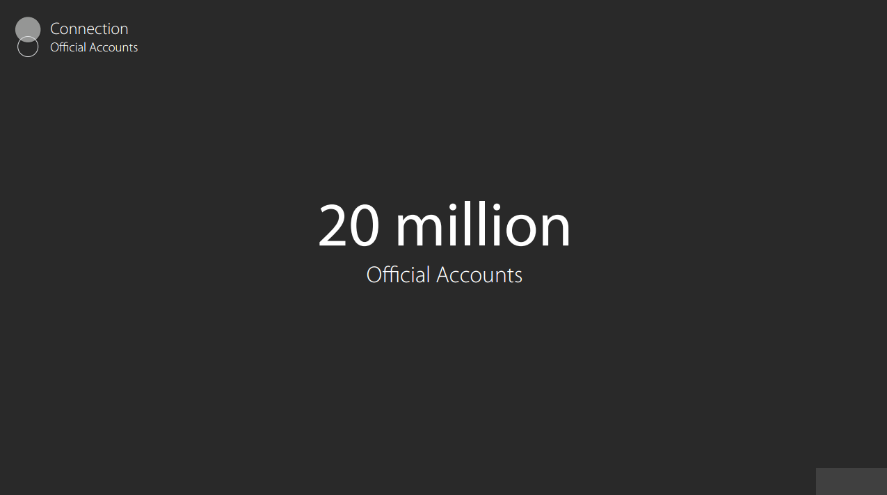 20 Million Official Accounts