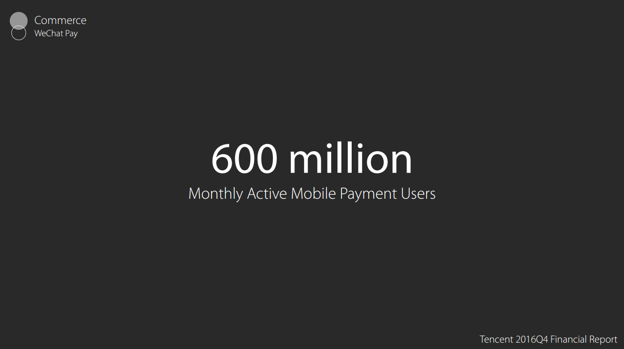 600 Million Monthly Active Mobile Payments Users