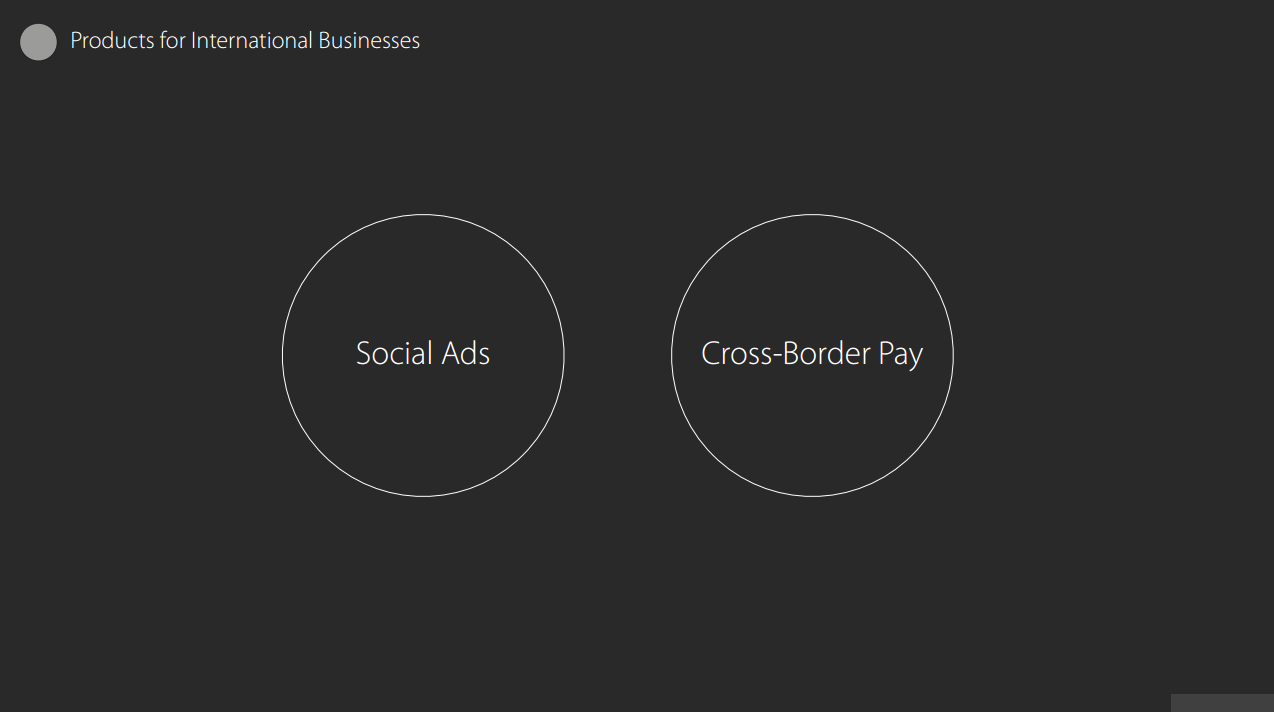 Social Ads, Cross-Border Pay