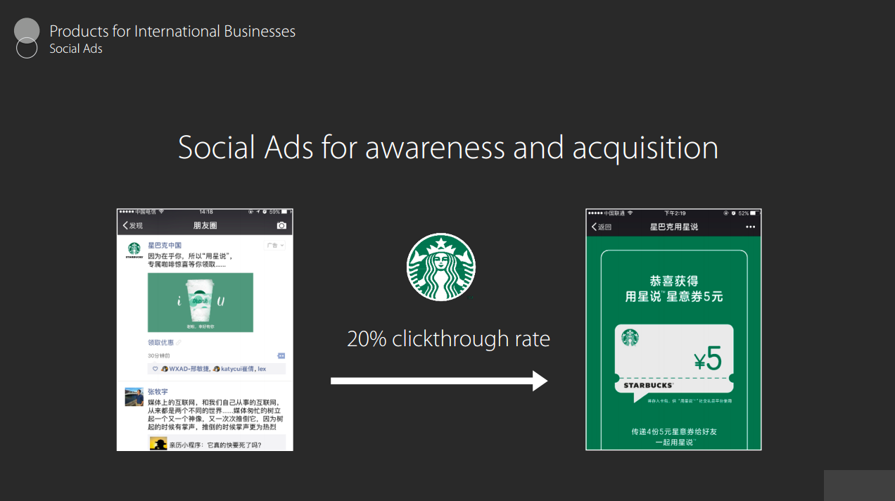 Social Ads For Awareness & Acquisition