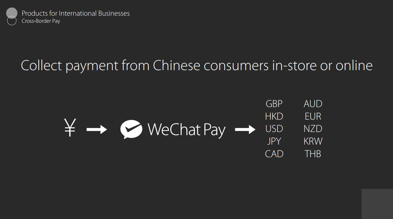 Collect Payment From Chinese Consumers In-Store Or Online