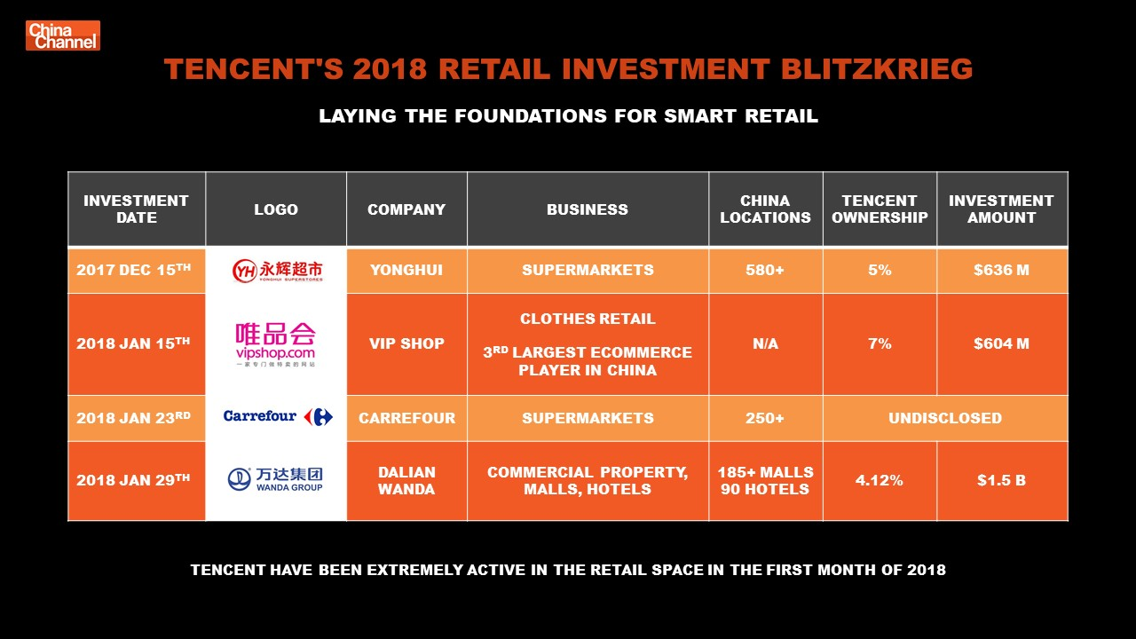 Tencent Report 2018 Slide 24