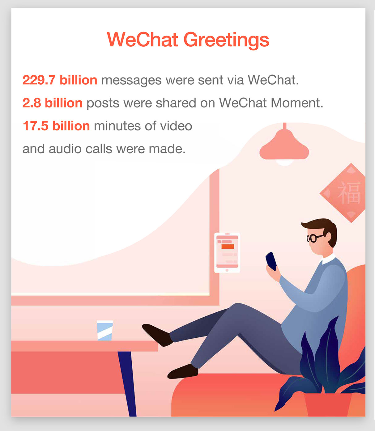 WeChat New Year Data Report 2018 1