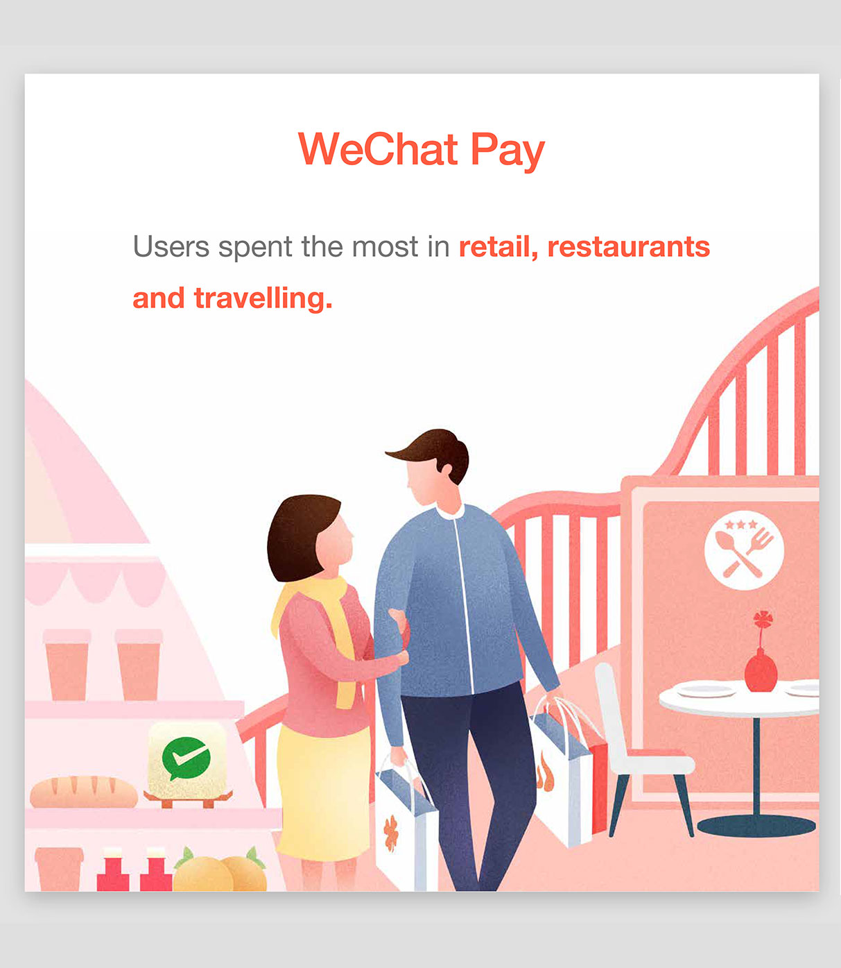 WeChat New Year Data Report 2018 8