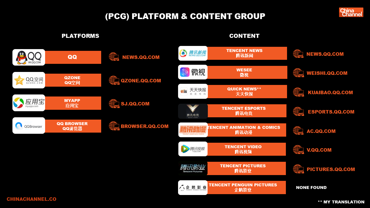(Pcg) Platform & content group