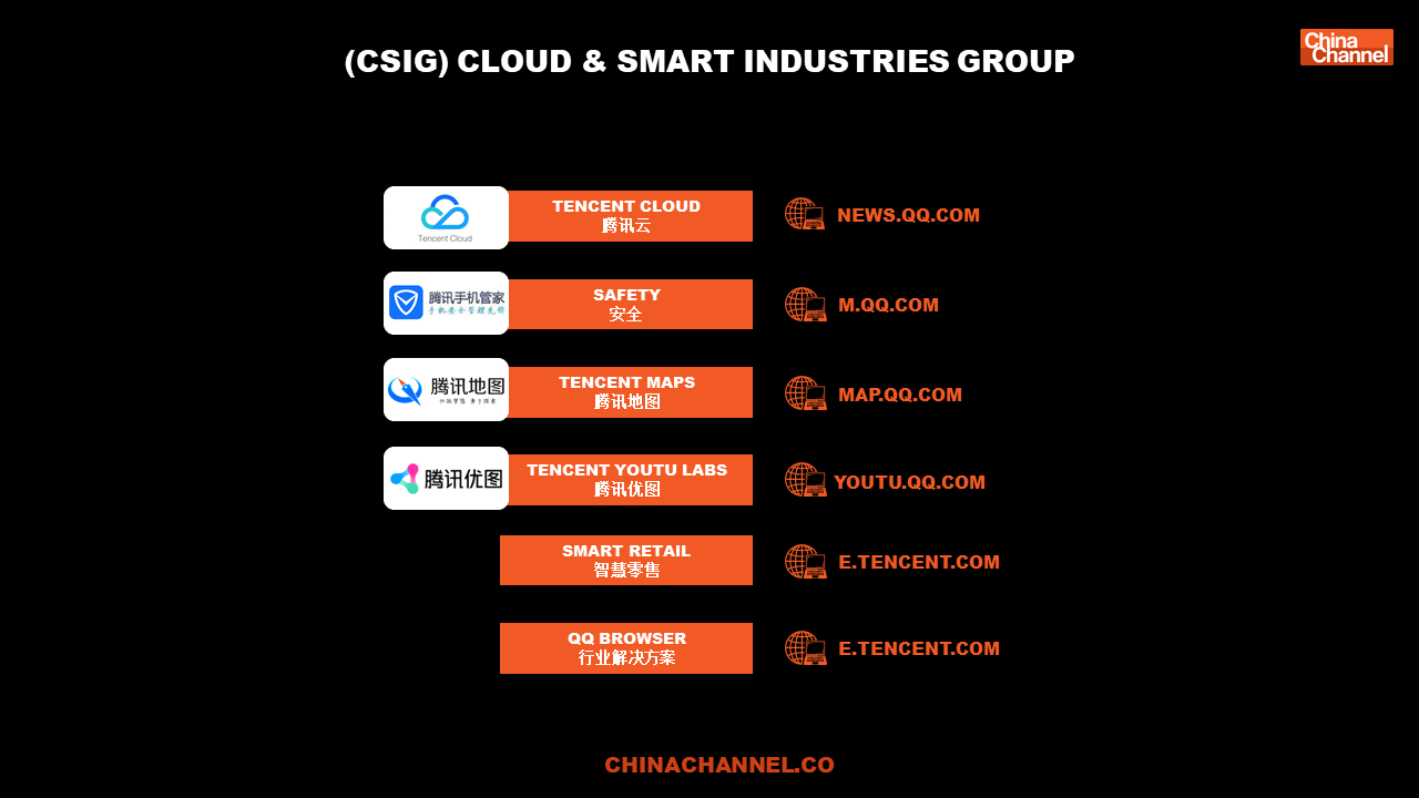 (csig) Cloud & smart industries group